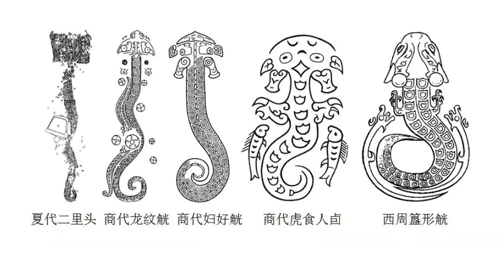 夏商周的卷尾龙纹也大致符合亿博备用网址开户之形及龙字字形.jpg